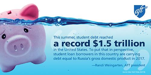 Student debt statistics